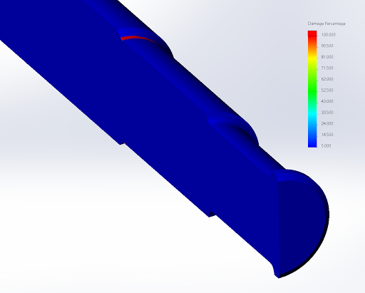 BESBlog_Fatigue_Fatigue-damage plot from Solidworks FEA for 1842 Locomotive axle