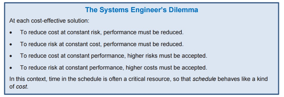 systems_engineers_dilemma.png